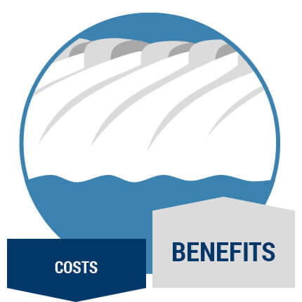 benefits of continuous comprehensive evaluation 106—building evaluation capacity this means that the costs were recovered, and an additional 200% of the costs were returned as benefits resources.
